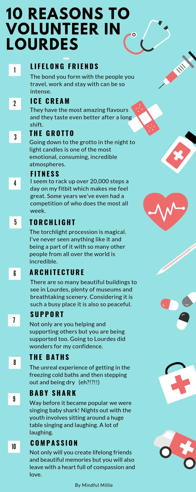 25 reasons to volunteer in lourdes (1)